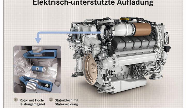 Rolls-Royce MTU-Motor