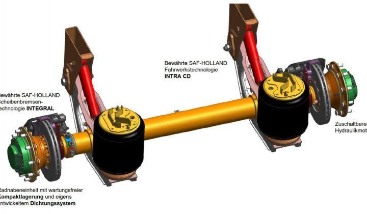 Poclain-Hydraulik-Motoren der SAF-Intra-Trailerachse