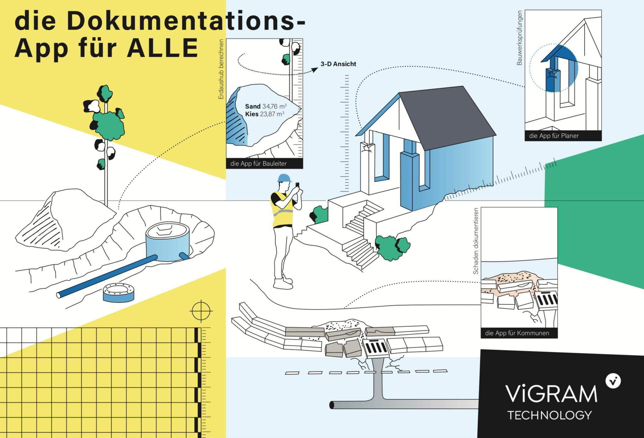 3D-Baustellendokumentation von der Firma Viscan Solutions